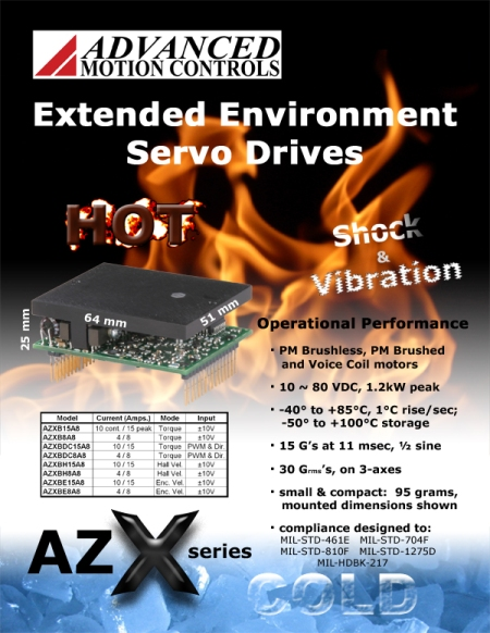 AMC AZX Extended Environment Servo Drives