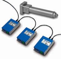 Tolomatic ACS Controller