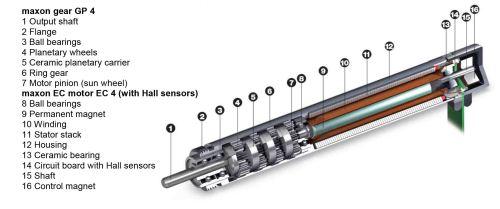 Maxon EC4 Brushless Micromotor