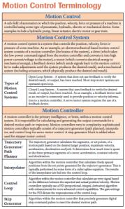 Motion Control Terminology Primer