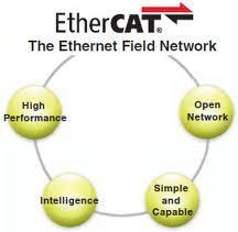 EtherCAT Field Network