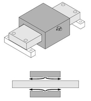 Air Bearing Linear Table