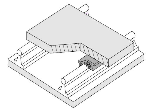 Round Rail Linear Bearing