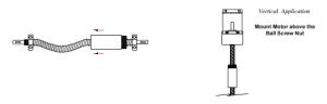 Ball screw compression-loads